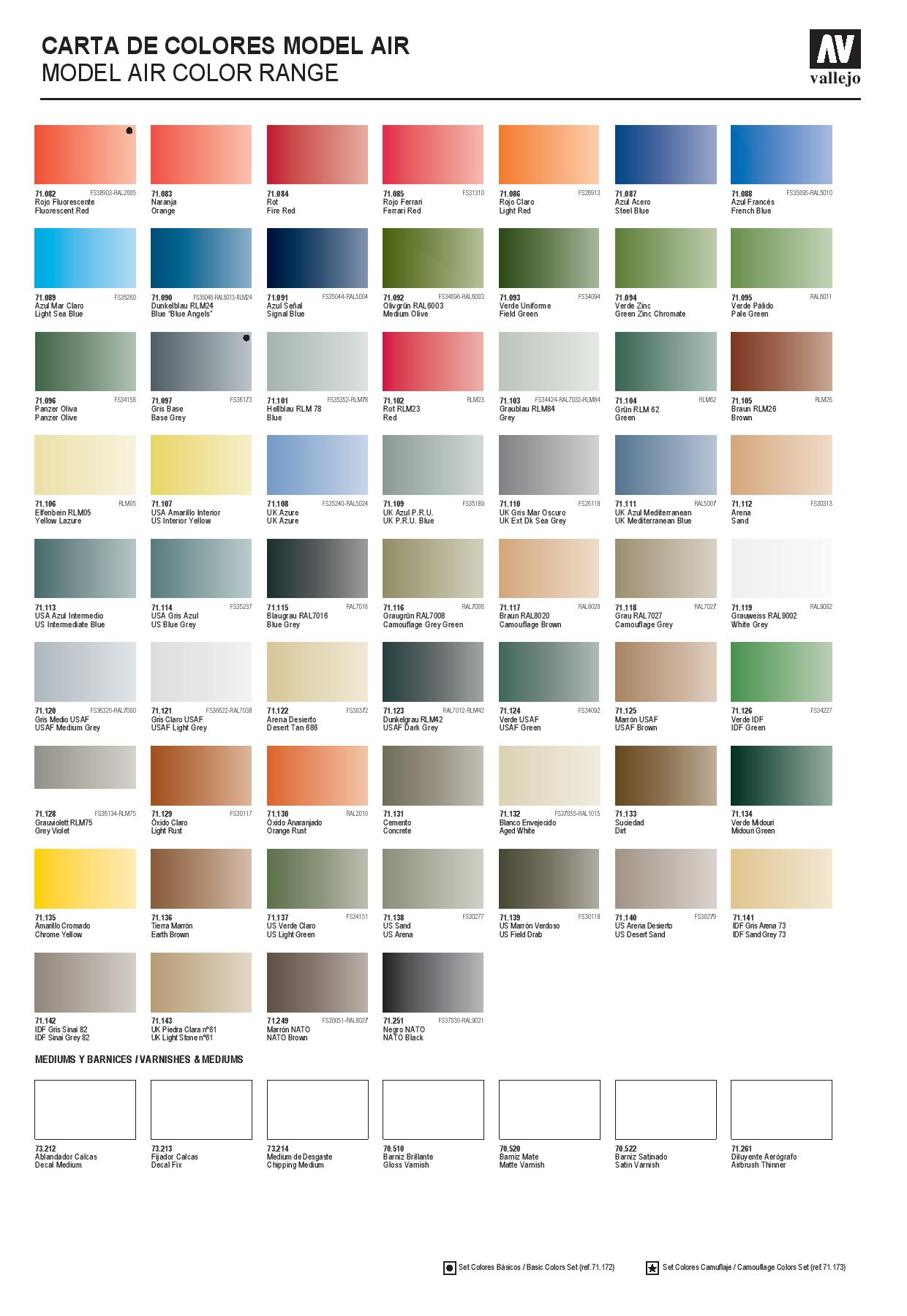 Testors model car paint colors paint color ideas testors paint colors chart numberedtype geenschuldenfo Choice Image