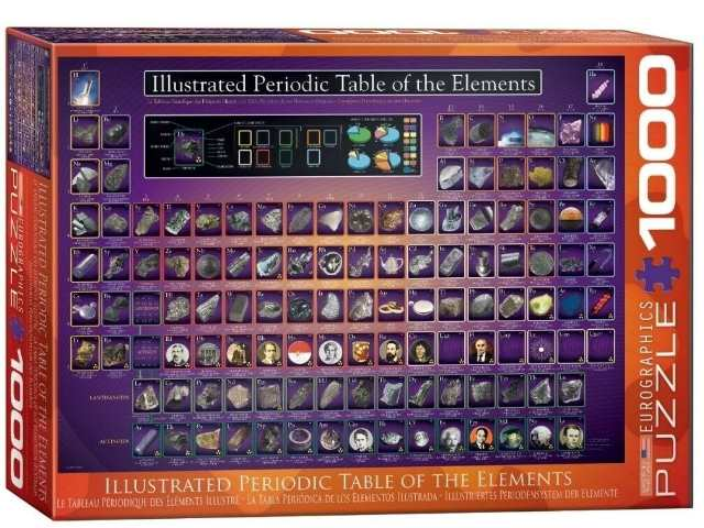 Eurographics 1000 Piece Jigsaw Puzzle - Periodic Table of the Elements 60000258