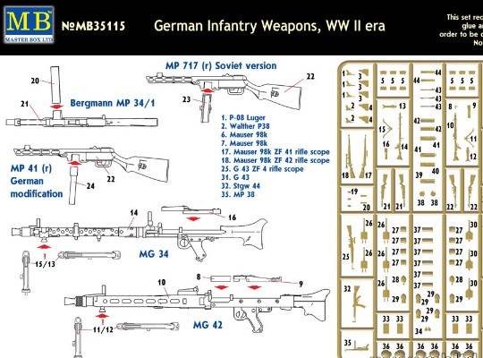 Master Box 1/35 35115 German Infantry Weapons WWII era