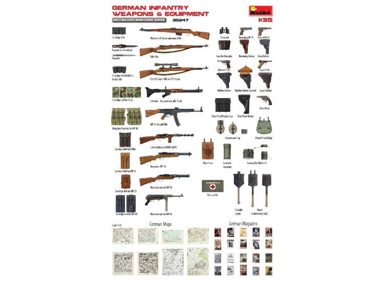 Miniart 1/35 35247 German Infantry Weapons & Equipment